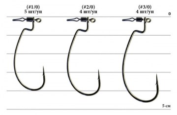 decoy-worm-117-hd-hook-offset-1